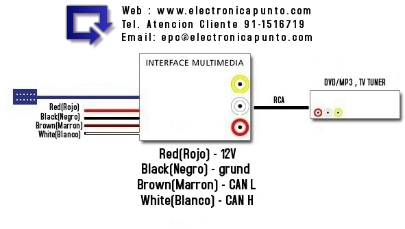Audi Rns E User Guide Interface Multimedia Dvd Pour Audi Rns E A3 A4 A6 Cles Ebay